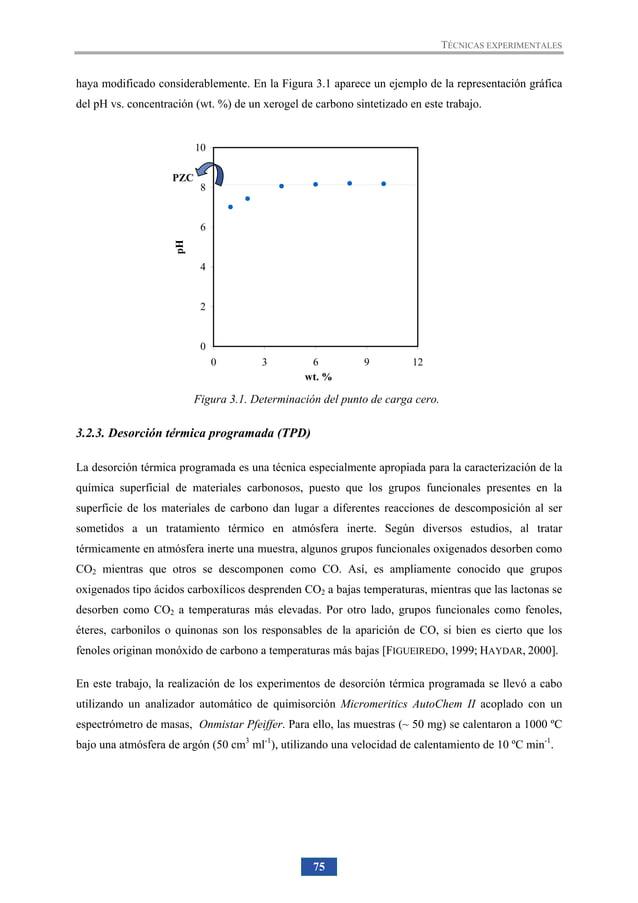 CAPÍTULO 4 86 de los geles de carbono sintetizados mediante rutas convencionales. Por ello, la síntesis de xerogeles de ca...