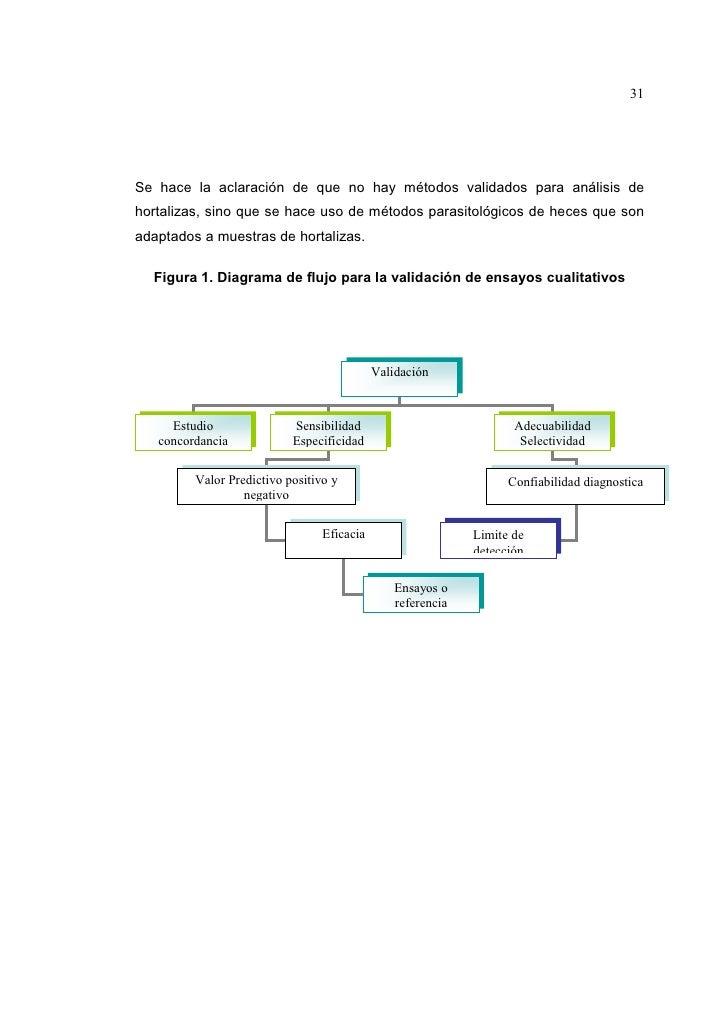 Mètodo de Filtraciòn al Vacìo y gravedad para paràsitos intestinales