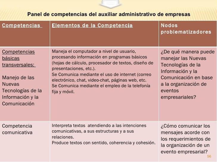 Único Ejemplos Objetivos De Carrera Para Asistente Administrativo ...