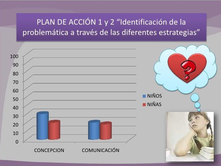EVIDENCIAS PLAN DE ACCIÓN 1 Y 2                                         Foto 2. Intervención de los                       ...