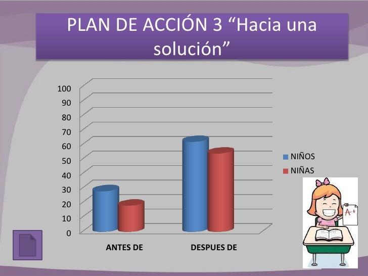 EVIDENCIAS PLAN DE ACCIÓN 3                                  Foto 4. Elaboración de las actividades                       ...