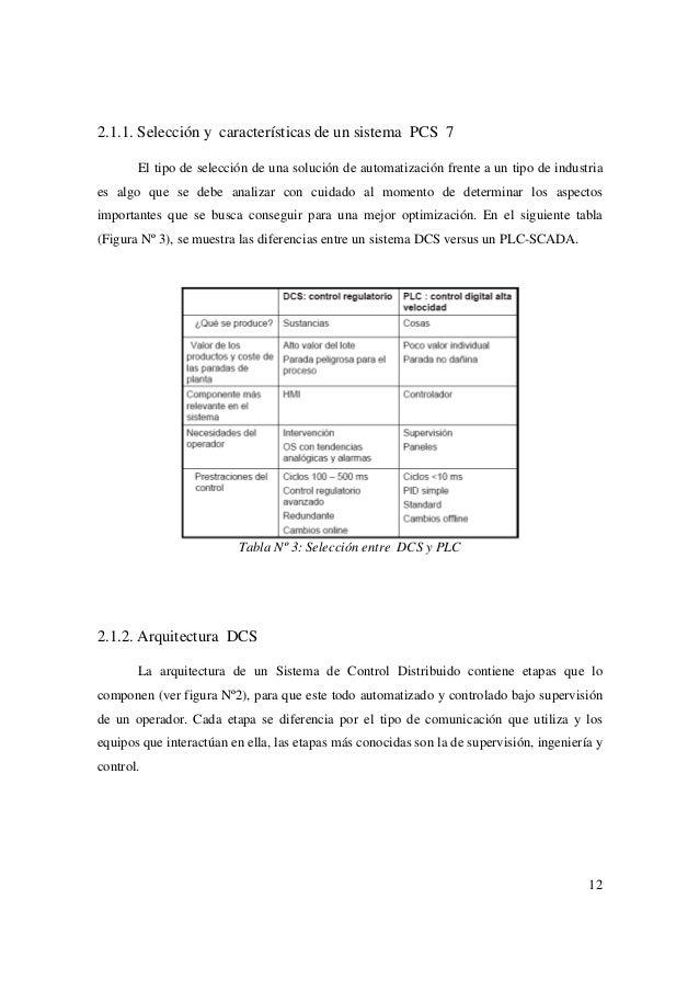 Lujoso Ingeniero De Control Reanudar Cresta - Colección De ...