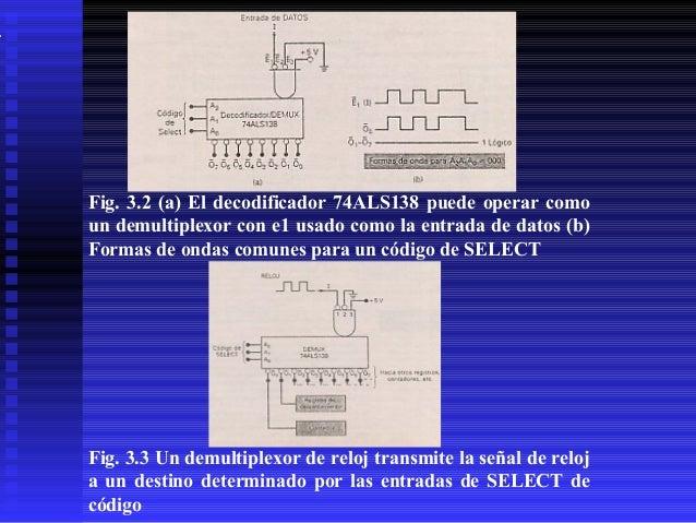 Fig. 3.2 (a) El decodificador 74ALS138 puede operar como un demultiplexor con e1 usado como la entrada de datos (b) Formas...