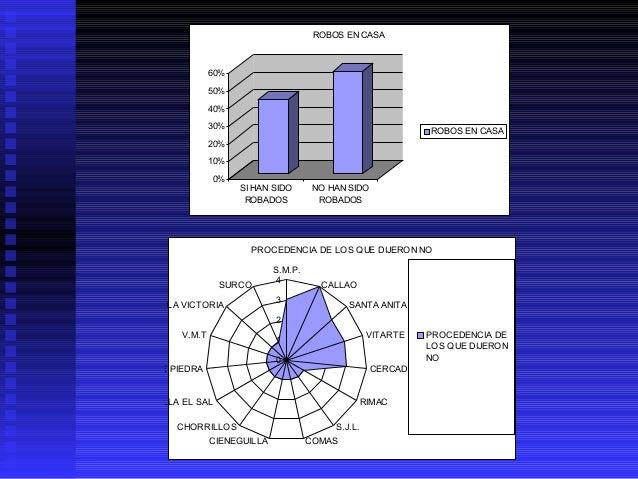 CUANTO PAGARIAN LOS QUE DIJERON NO  70,00% 60,00% 50,00% CUANTO PAGARIAN LOS QUE DIJERON NO  40,00% 30,00% 20,00% 10,00% 0...