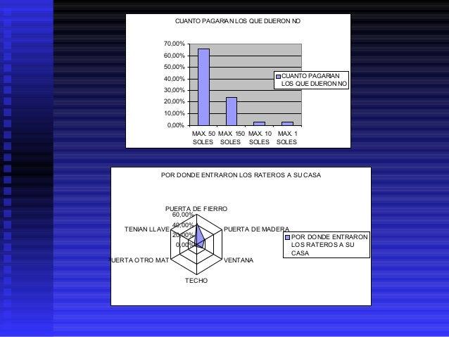 QUE USARON PARA ENTRAR  PATA DE CABRA 40% 30% NO ESPECIFICA LLAVE DE ACERO 20% 10% 0% ESCALERAS  QUE USARON PARA ENTRAR  M...