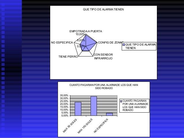 ;pantalla LCD cblock CHAR TEMP NumCadena ;índice contador1 contador2 W_temp endc DATOS EQU CNTRL EQU E EQU 1 RW EQU 2 RS E...