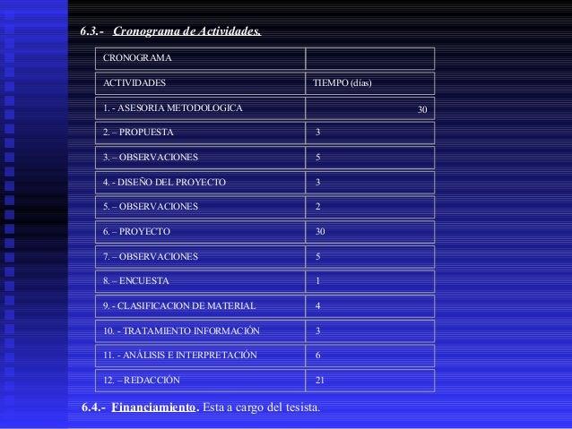 6.3.- Cronograma de Actividades. CRONOGRAMA ACTIVIDADES  TIEMPO (días)  1. - ASESORIA METODOLOGICA  30  2. – PROPUESTA  3 ...