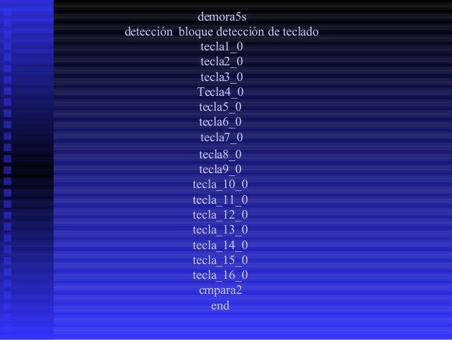 list p=16f877 include <p16f877.inc> errorlevel -207, -302, -305, -209, -205, -306, -203, -301 __CONFIG _XT_OSC & _LVP_OFF ...