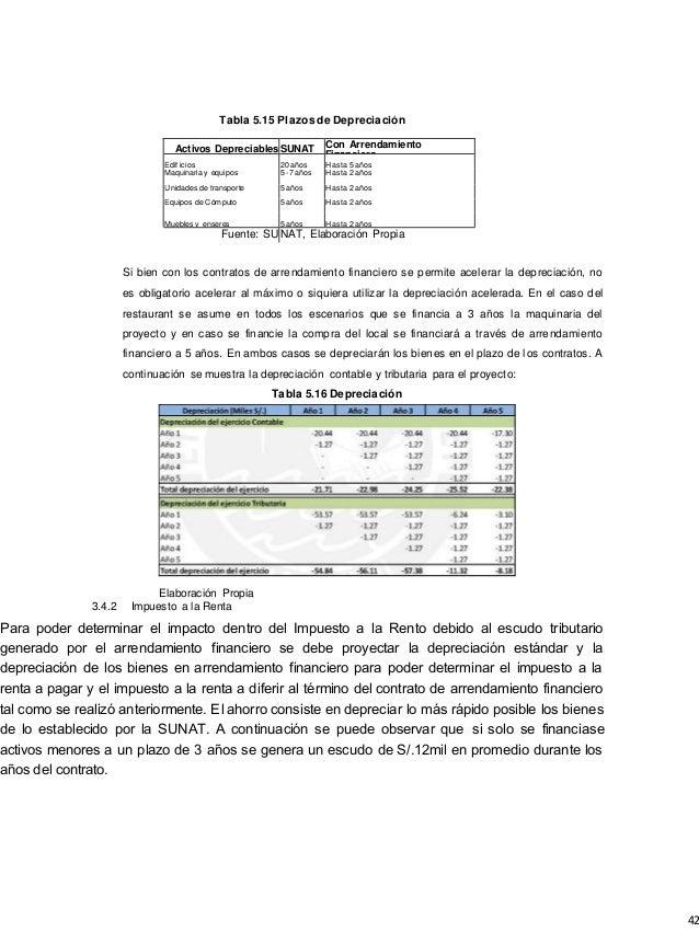 Excelente plantilla de contrato de alquiler de evento for Contrato alquiler plaza garaje