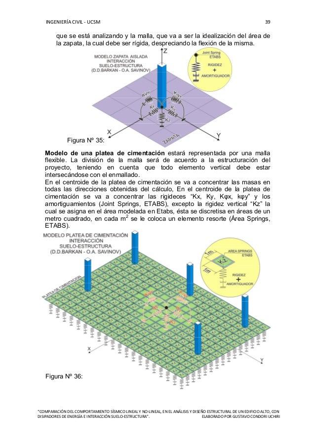 Comparaci n del comportamiento s smico lineal y no lineal for Modelo acuerdo extrajudicial clausula suelo
