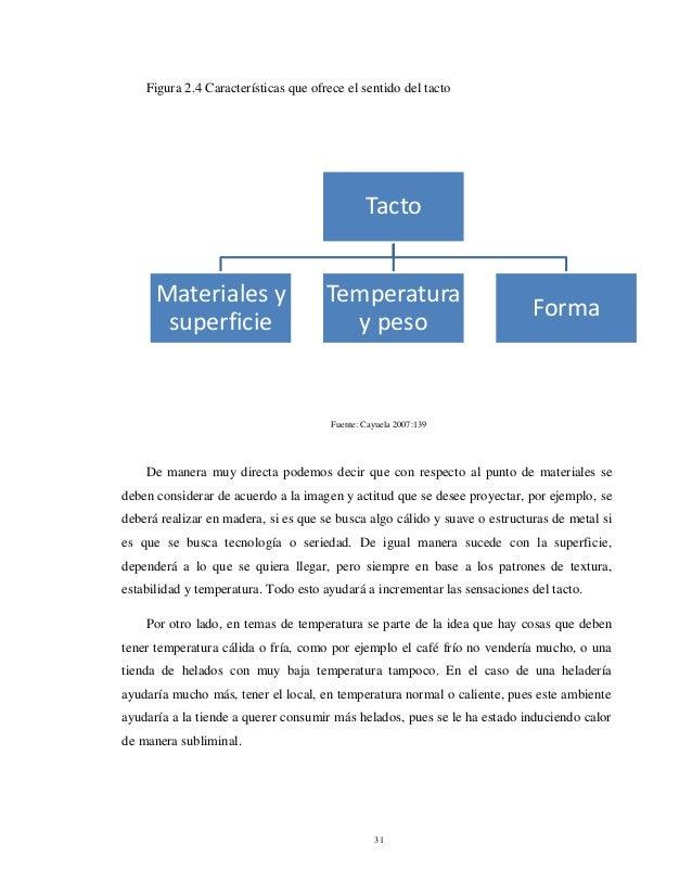 31 Figura 2.4 Características que ofrece el sentido del tacto Fuente: Cayuela 2007:139 De manera muy directa podemos decir...