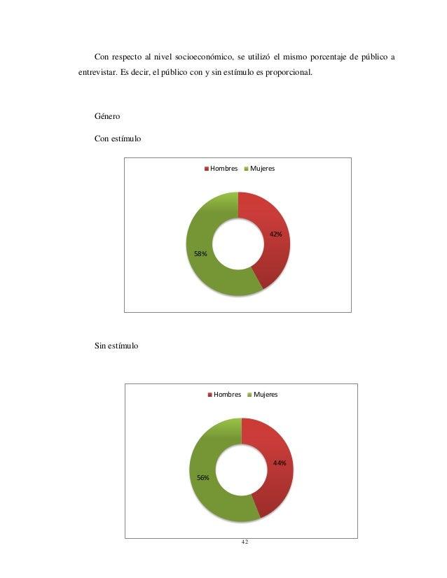 42 Con respecto al nivel socioeconómico, se utilizó el mismo porcentaje de público a entrevistar. Es decir, el público con...