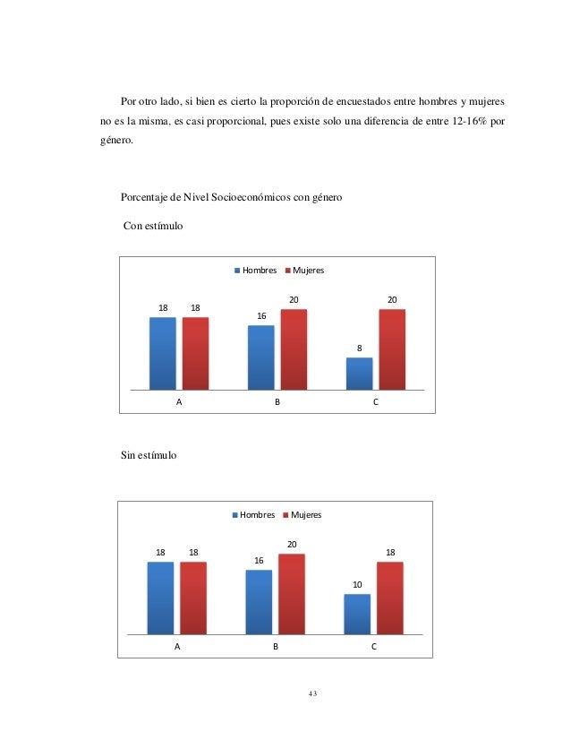 43 Por otro lado, si bien es cierto la proporción de encuestados entre hombres y mujeres no es la misma, es casi proporcio...
