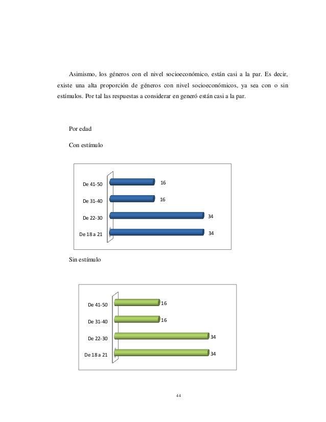 44 Asimismo, los géneros con el nivel socioeconómico, están casi a la par. Es decir, existe una alta proporción de géneros...