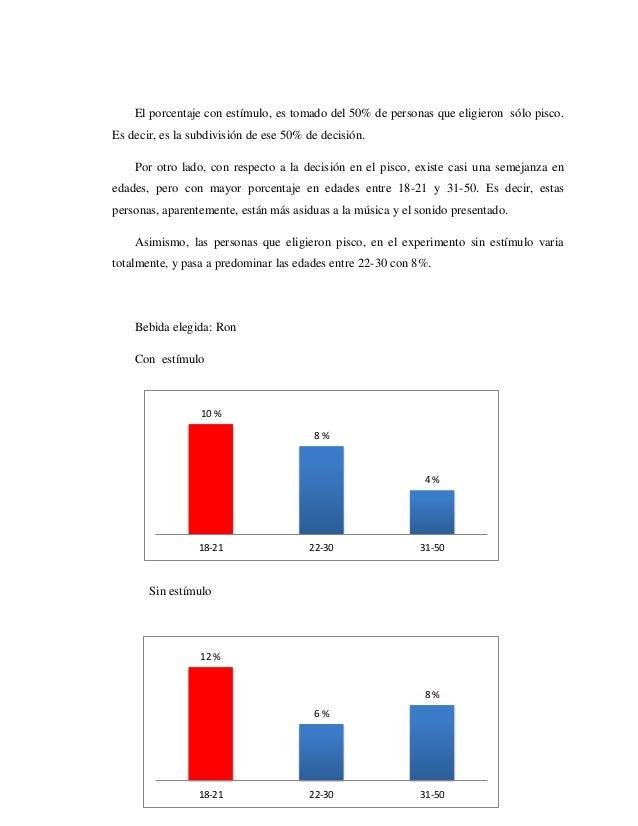 47 El porcentaje con estímulo, es tomado del 50% de personas que eligieron sólo pisco. Es decir, es la subdivisión de ese ...