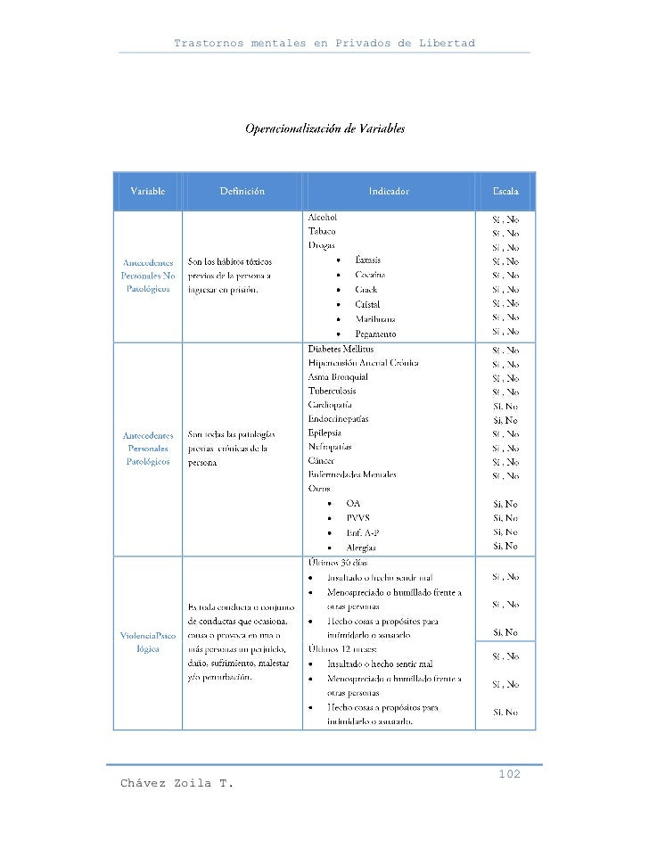Trastornos mentales en Privados de Libertad                                                     102Chávez Zoila T.