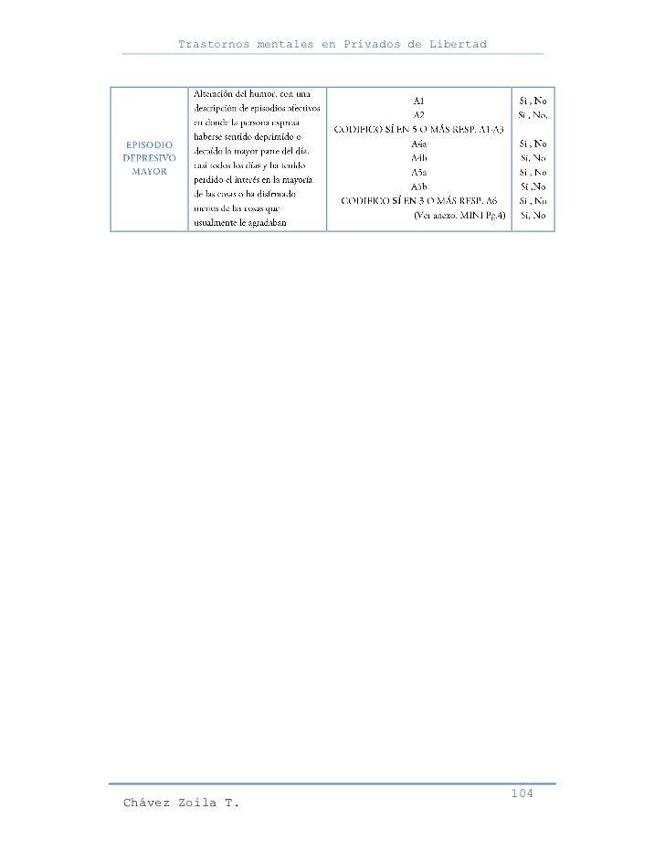 Trastornos mentales en Privados de Libertad                                                     104Chávez Zoila T.