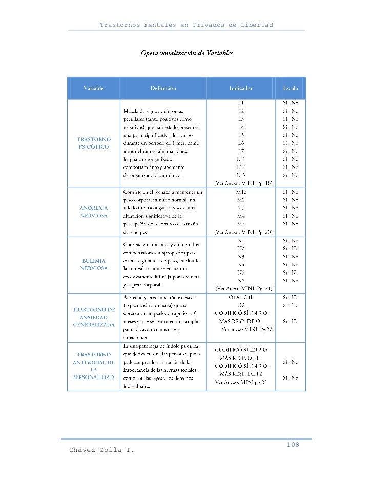 Trastornos mentales en Privados de Libertad                                                     108Chávez Zoila T.