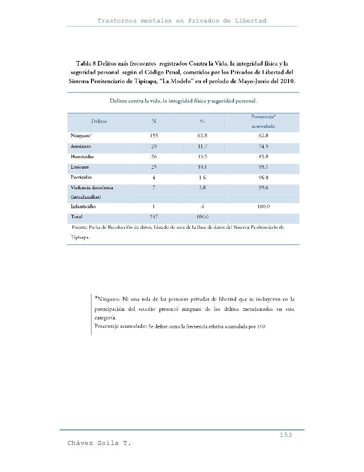 Trastornos mentales en Privados de Libertad                                                     153Chávez Zoila T.