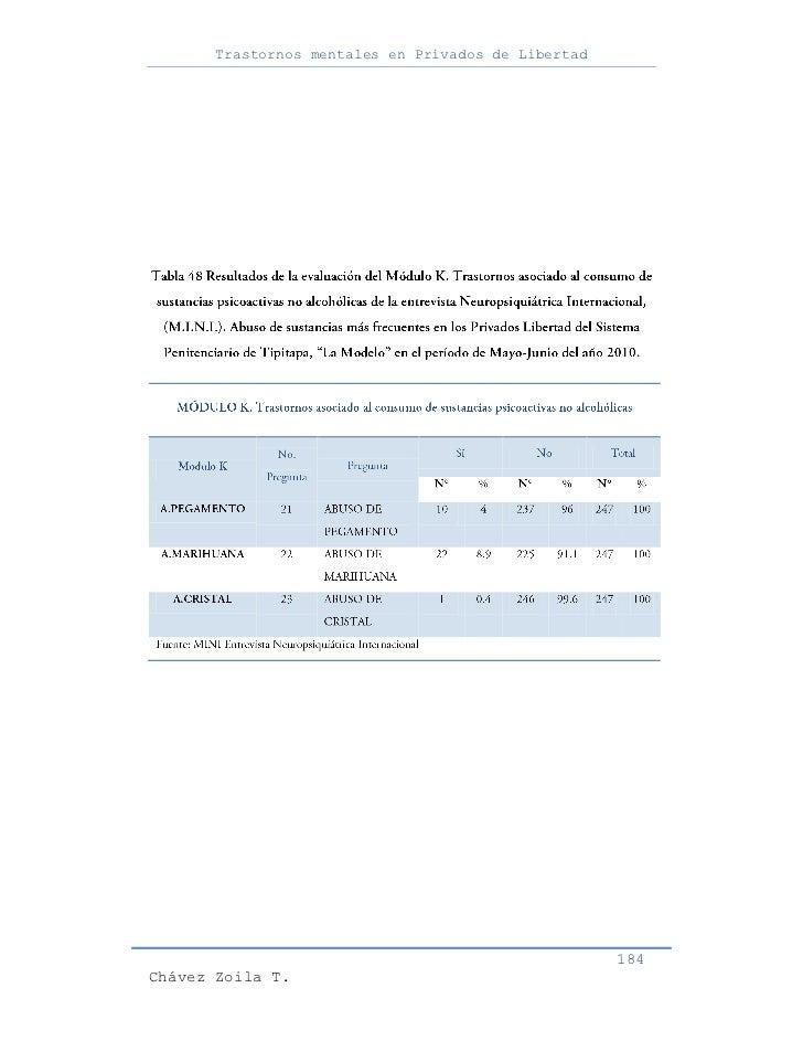 Trastornos mentales en Privados de Libertad                                                     184Chávez Zoila T.