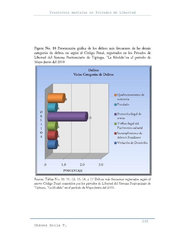 Trastornos mentales en Privados de Libertad                                                     202Chávez Zoila T.