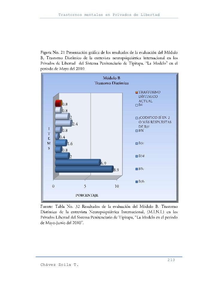 Trastornos mentales en Privados de Libertad                                                     213Chávez Zoila T.