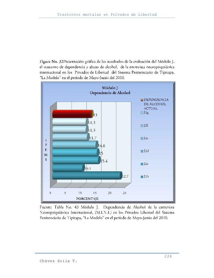 Trastornos mentales en Privados de Libertad                                                     224Chávez Zoila T.