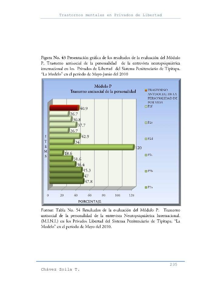 Trastornos mentales en Privados de Libertad                                                     235Chávez Zoila T.