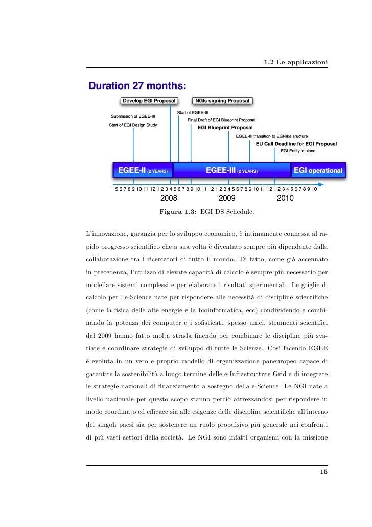 1.2 Le applicazioni                              Figura 1.3: EGI DS Schedule.   L'innovazione, garanzia per lo sviluppo ec...