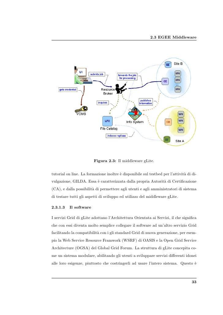 2.3 EGEE Middleware                              Figura 2.3: Il middleware gLite.   tutorial on line. La formazione inoltr...