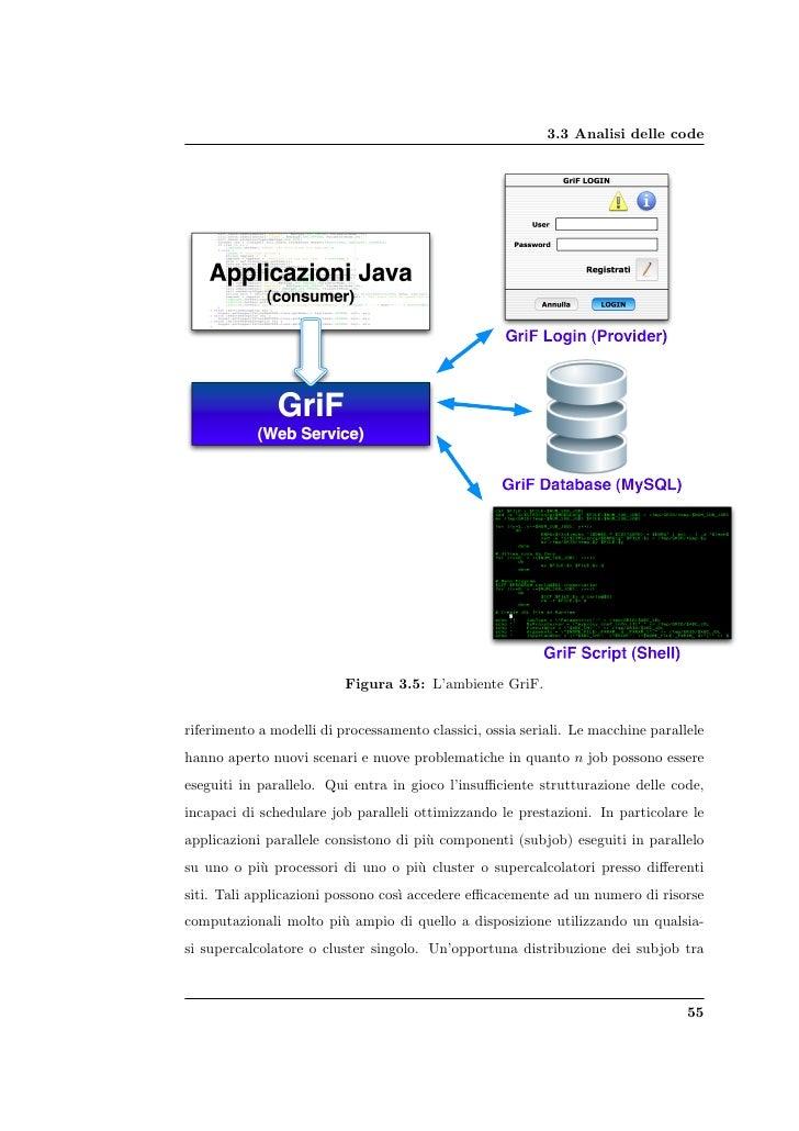 Tesi Specialistica - L'ottimizzazione delle risorse della Grid di EGEE mediante un Framework intelligente basato su SOA