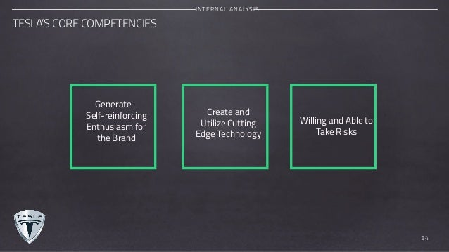 Teslas core competencies