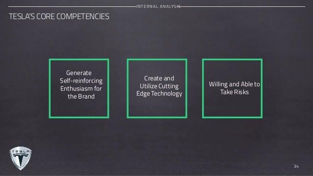 Teslas core competencies