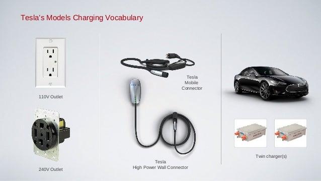 Tesla: The #EV_Giants