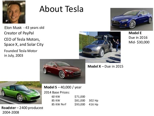 About Tesla Creator of PayPal CEO of Tesla Motors, Space X, and Solar City Founded Tesla Motor in July, 2003 Roadster – 24...