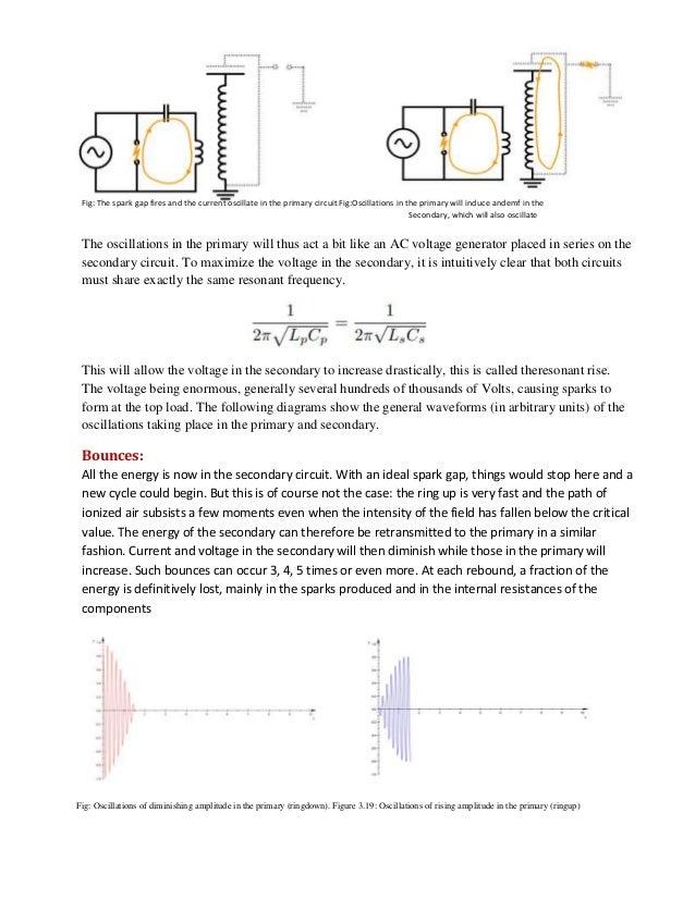 Tesla coil thesis