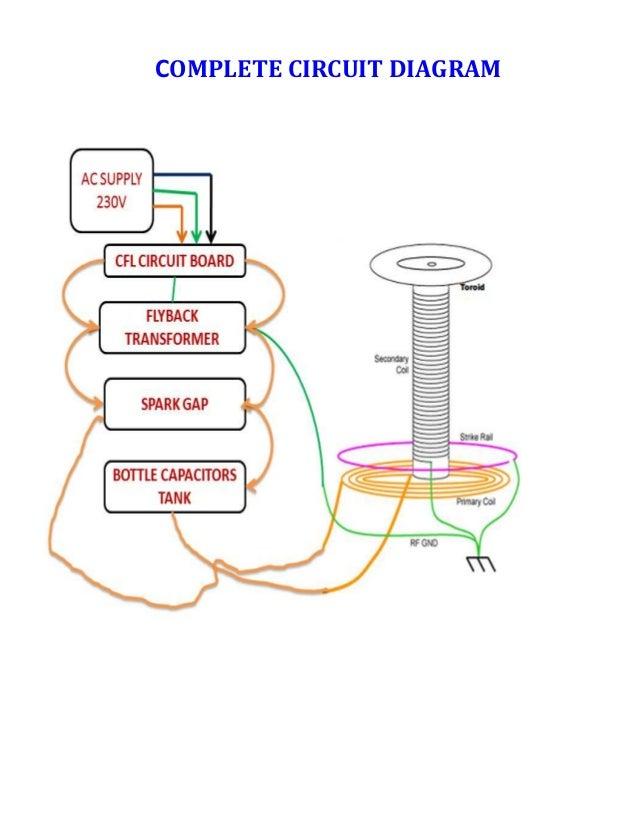 tesla coil wiring diagram 25 wiring diagram images