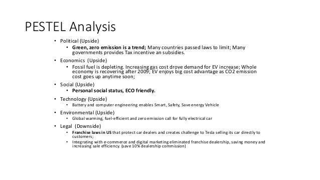 Limitation of pestel analysis