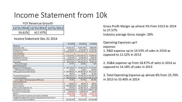 Tesla financial statements 2015