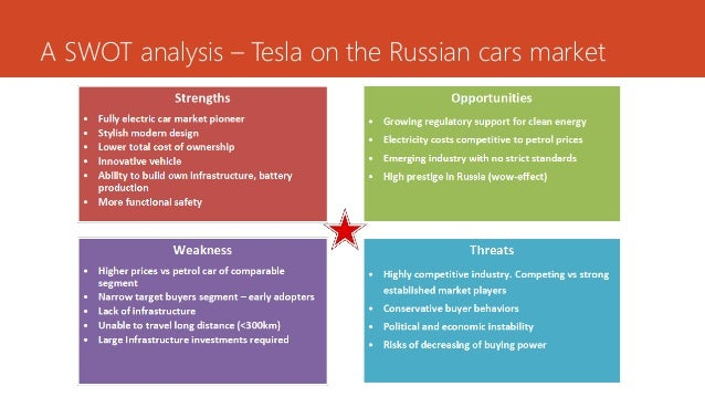 tesla customer analysis Customer support and roadside assistance is available 24/7/365 call 877-79-tesla (877-798-3752) any time, any day.
