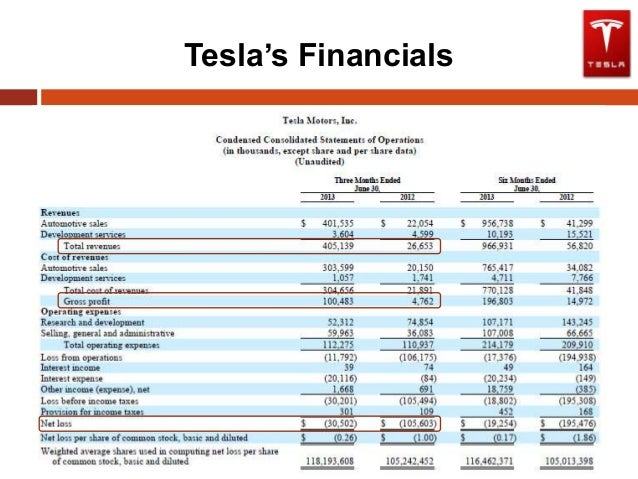 Tesla In Uae Financial Strategy