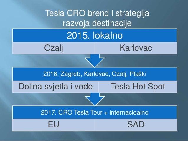 Tesla Croatia Slide 3