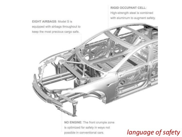 tesla model s  the intersection of aesthetics and performance