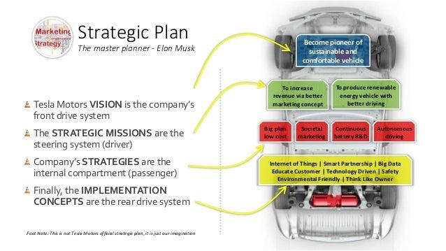 Tesla marketing plan essay
