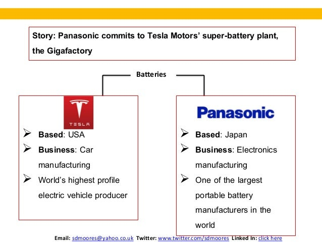 Tesla battery research