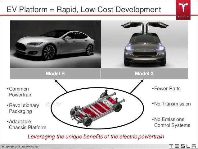 Electric car charging converter 16