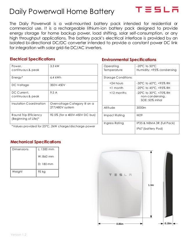 Tesla Powerwall Daily Datasheet