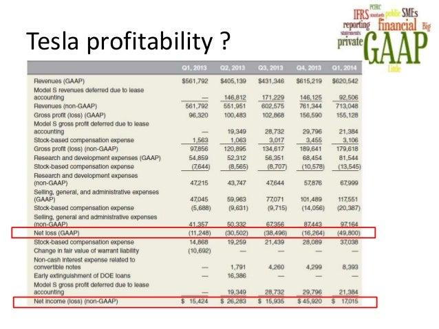 Tesla, Inc.'s Marketing Mix (4Ps) Analysis