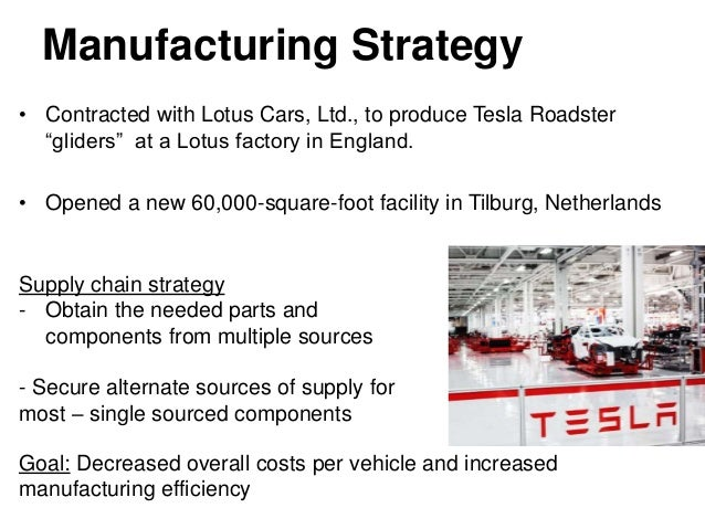 Tesla motors strategy