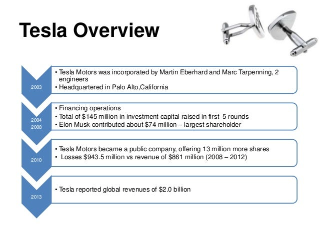 Tesla motors strategy